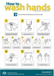 Image of How To Wash Hands poster by Australian National Health and Medical Research Council