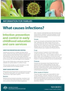 Image of What Causes Infection article by Australian National Health and Medical Research Council